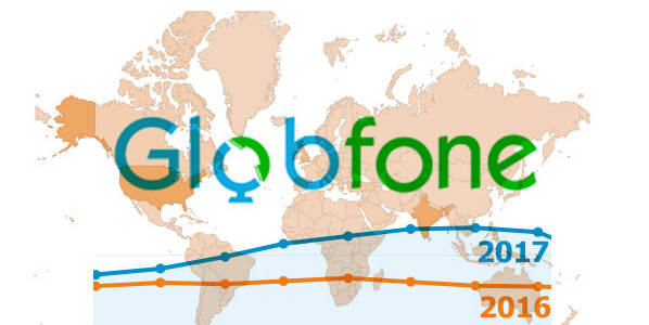 Globfone – increasing number of Internet users!